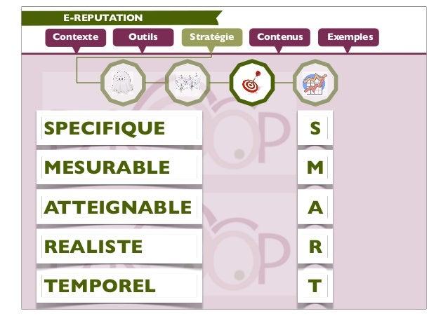 E-REPUTATIONContexte   Outils   Stratégie   Contenus       ExemplesSPECIFIQUE                                 SMESURABLE  ...
