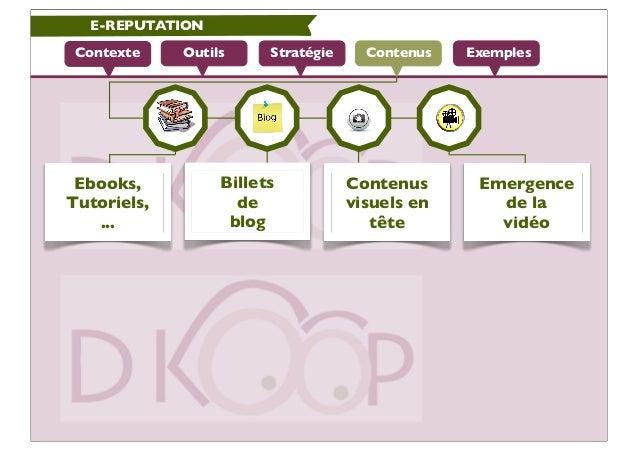 E-REPUTATION Contexte    Outils     Stratégie     Contenus   Exemples Ebooks,          Billets           Contenus      Eme...