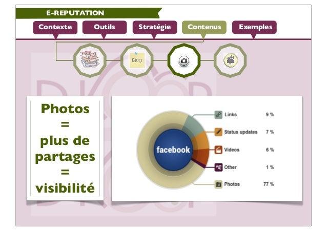 E-REPUTATIONContexte   Outils   Stratégie   Contenus   Exemples Photos    = plus departages    =visibilité