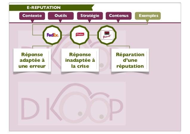 E-REPUTATION Contexte    Outils    Stratégie   Contenus   Exemples Réponse            Réponse          Réparationadaptée à...