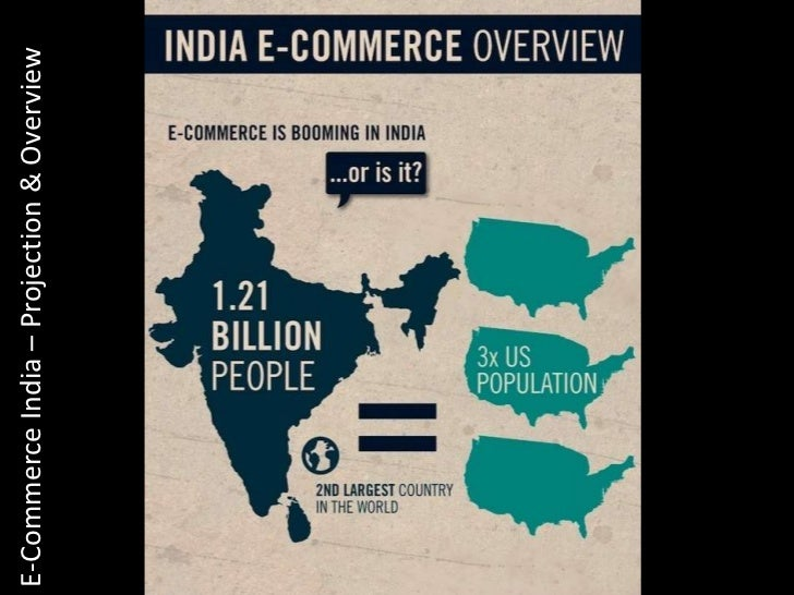 e retailing in india Online penetration of retail in india is still around some 20 per cent, in fact some  10 per cent for most categories.