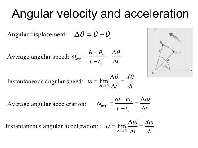 Engineering science le... Angular Velocity Equation