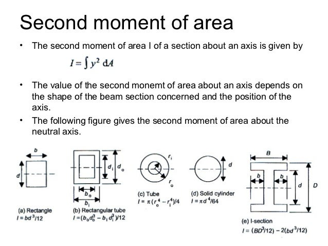 2nd MOMENT of AREA
