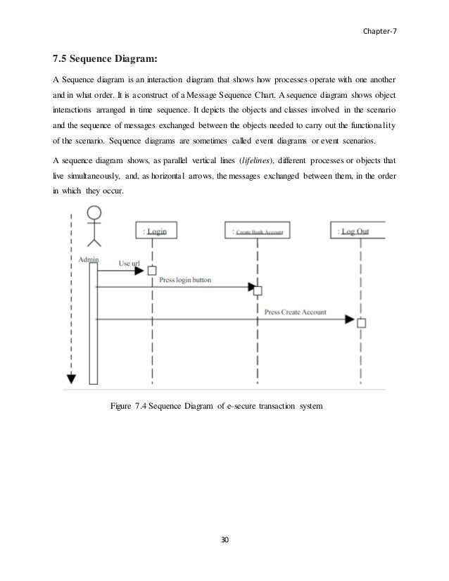 E secure trasnaction report electronic transaction 36 chapter 7 30 75 sequence diagram ccuart Images