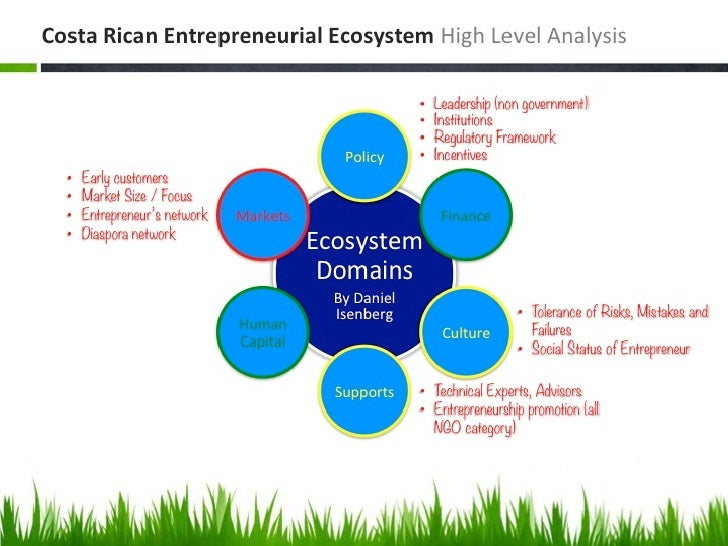 Entrepreneurial Ecosystem in Costa Rica