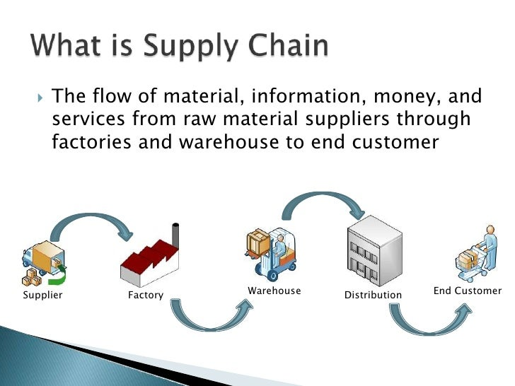 Supply chain and logistics news. The challenge for today's supply chain manager is not only to know both of internal and external factors affecting their products, but the way all the links in the chain .