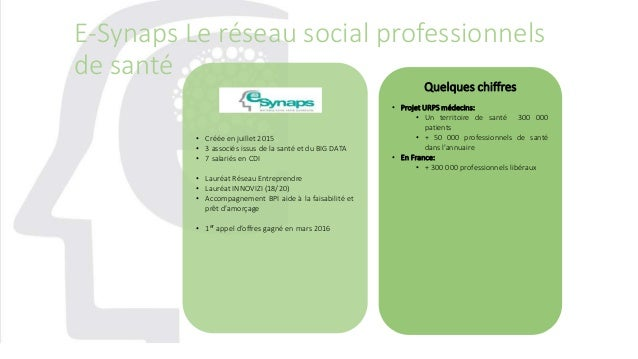 E-Synaps Le réseau social professionnels de santé • Créée en juillet 2015 • 3 associés issus de la santé et du BIG DATA • ...