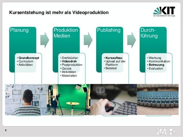 8 Kursentstehung ist mehr als Videoproduktion Planung • Grundkonzept • Curriculum • Aktivitäten Produktion Medien • Drehbü...