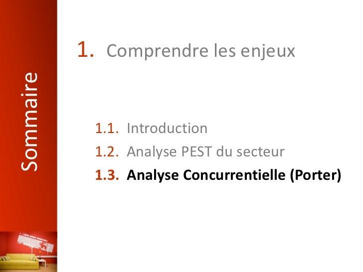 E transformation du secteur de la d coration 24 06 2011 - Analyse concurrentielle porter ...