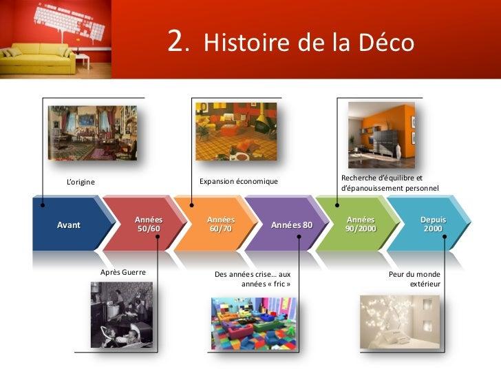 E transformation du secteur de la d coration 24 06 2011 for Decoration annee 90