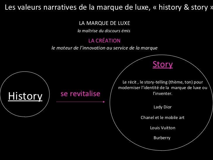 Les valeurs narratives de la marque de luxe, «history & story» LA MARQUE DE LUXE la maîtrise du discours émis   LA CRÉAT...