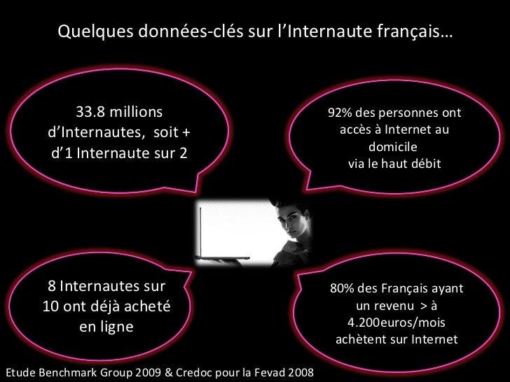 Quelques données-clés sur l'Internaute français… 8 Internautes sur 10 ont déjà acheté en ligne Etude Benchmark Group 2009 ...