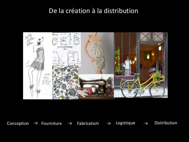 De la création à la distribution  Conception   Fourniture   Fabricatio n  Logistique  Distribution