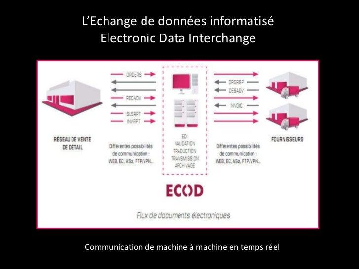 L'Echange de données informatisé  Electronic Data Interchange  Communication de machine à machine en temps réel