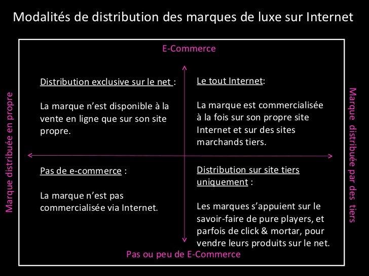 Modalités de distribution des marques de luxe sur Internet Distribution exclusive sur le net  :  La marque n'est disponibl...