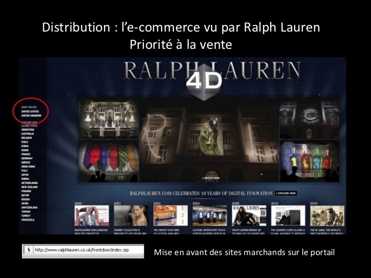 Distribution : l'e-commerce vu par Ralph Lauren  Priorité à la vente  Mise en avant des sites marchands sur le portail