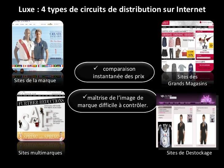 Luxe : 4 types de circuits de distribution sur Internet Sites des Grands Magasins  Sites de Destockage Sites multimarques ...