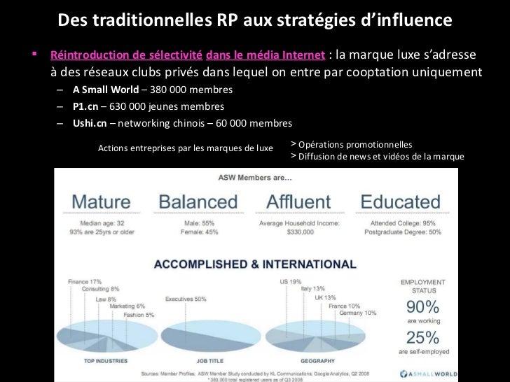 <ul><li>Réintroduction de sélectivité   dans le média Internet  : la marque luxe s'adresse à des réseaux clubs privés dans...