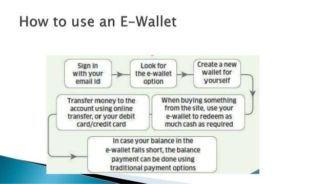 E wallet 3 ccuart Gallery