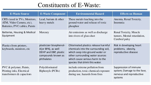 production and management of waste in marathi language Waste food marathi food wastage is a problem faced by every developing and developed country around the world according to a book by tristram stuart, waste : uncovering the global food scandal(penguin, 2009), approximately 40 million tonnes of food are wasted by us households, retailers and food services each year.