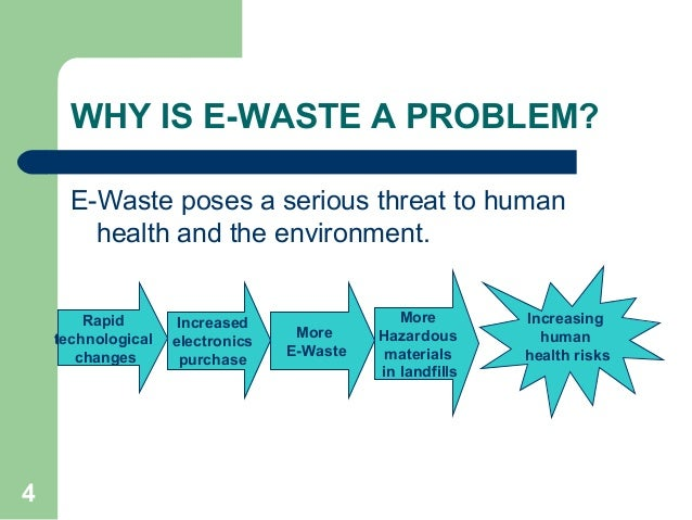 Issues paper on e waste
