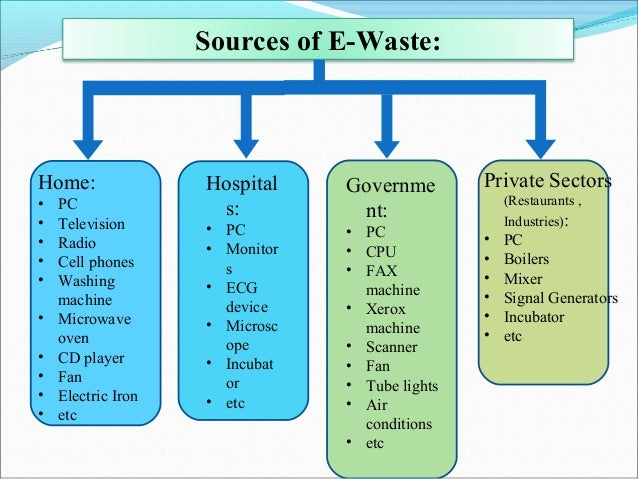 disadvantages of recycling e waste The private and public sectors the economic benefits of recycling and waste reduction – wastewise case studies from | 2 contents executive summary 2.