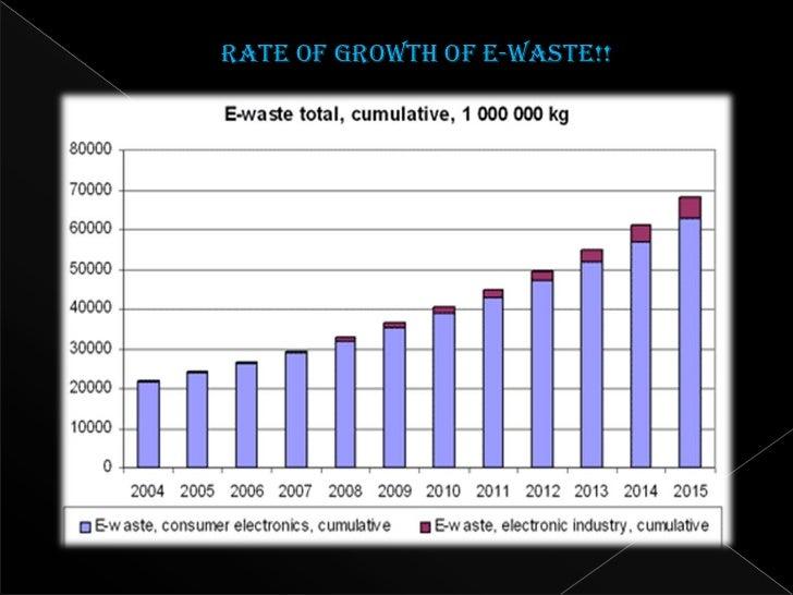 e waste management rh slideshare net Concrete Waste Blocks Recycle Concrete Blocks