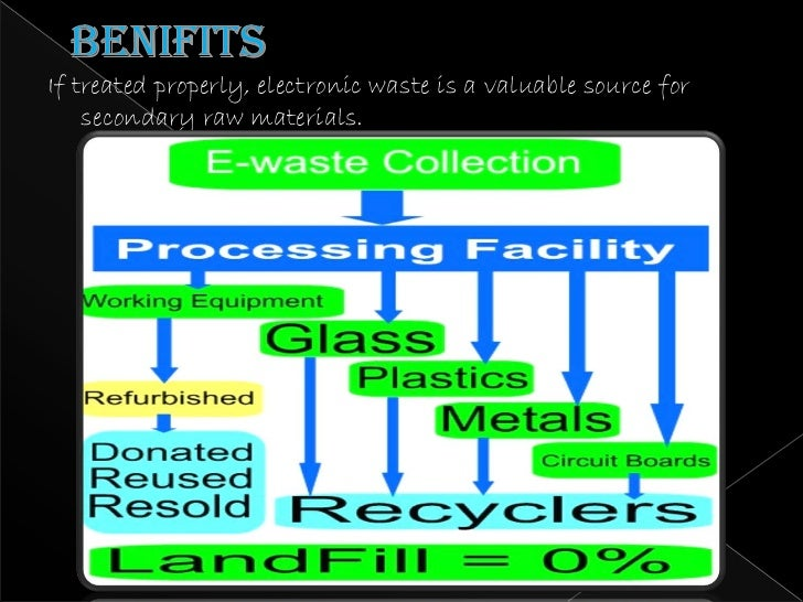 e waste management Concrete Waste Blocks if treated properly, electronic waste is a valuable source for secondary raw materials