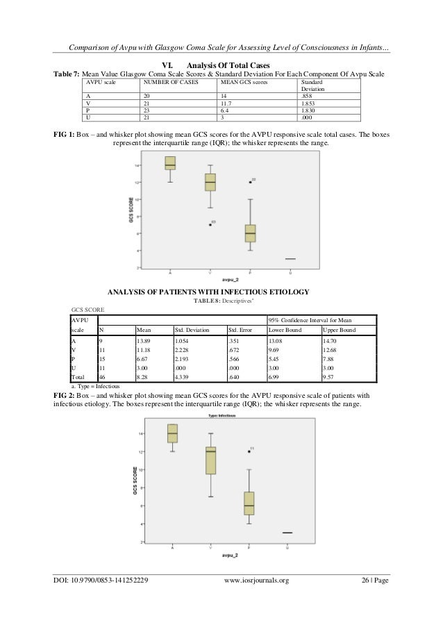 level of awareness of cit students A study of awareness about cyberlaws in the table 4 indicates that the mean scores of the students for the awareness for awareness level of employee-users and.