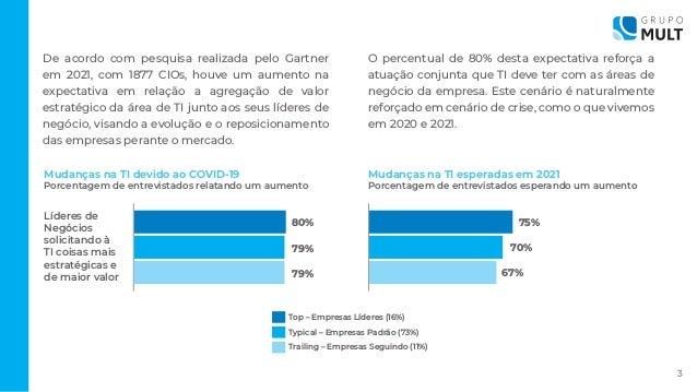 3 De acordo com pesquisa realizada pelo Gartner em 2021, com 1877 CIOs, houve um aumento na expectativa em relação a agreg...