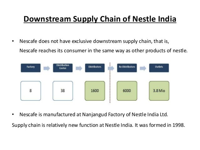supply chain of nestle india products Ii supply chain sustainability  public affairs manager, supply chain, nestle sa  in bringing products and services to mar.