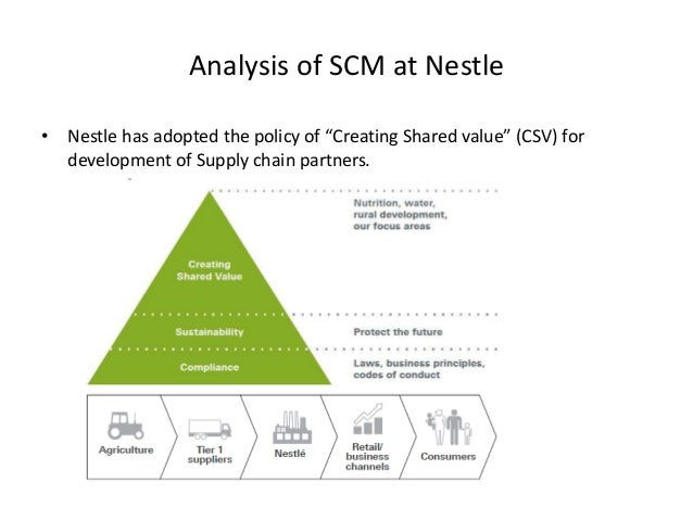 nescafe supply chain Ico round table on equitable trading and coffee may 18,  nescafe sales' growth,  optimising the supply chain by direct procurement and.