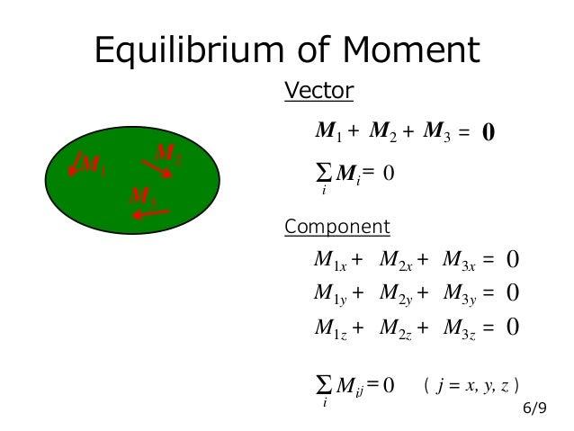 Equilibrium of Moment M1 M3 M2 M1 M2 M3+ + = 0 ΣMi = i 0 Vector Component M1x + M2x + M3x = 0 M1y + M2y + M3y = 0 M1z + M2...