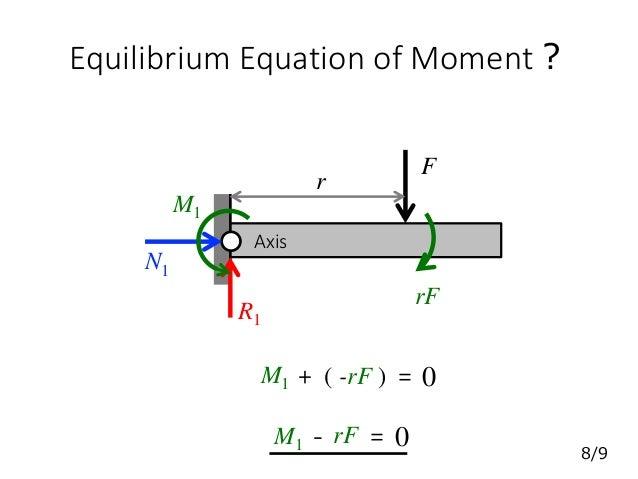 Equilibrium Equation of Moment? F R1 Axis N1 M1 r rF M1 + ( -rF ) = 0 rFM1 - = 0 8/9