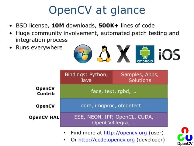 The OpenCV Open Source Computer Vision Library: Latest Developments,…