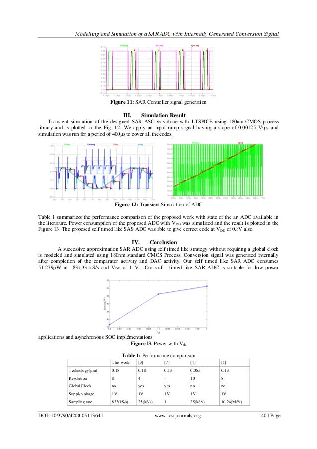 sar adc master thesis 9-bit sar-adc in 180nm cmos technology guidance has been very helpful during the work on this master thesis sar adc is often the architecture of choice for.