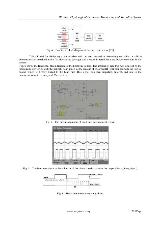 Wireless Physiological Parameter Monitoring and Recording System                         Fig. 6. Functional block diagram ...