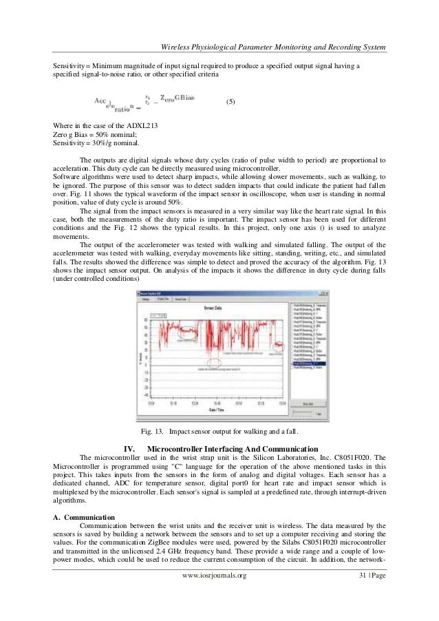 Wireless Physiological Parameter Monitoring and Recording SystemSensitivity = Minimum magnitude of input signal required t...