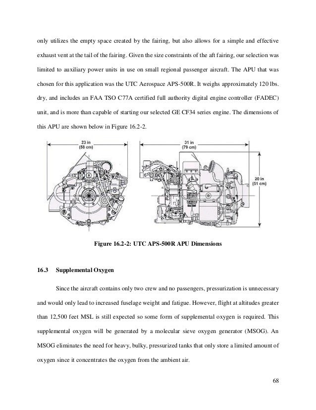Aircraft Design Proposal 2016 on