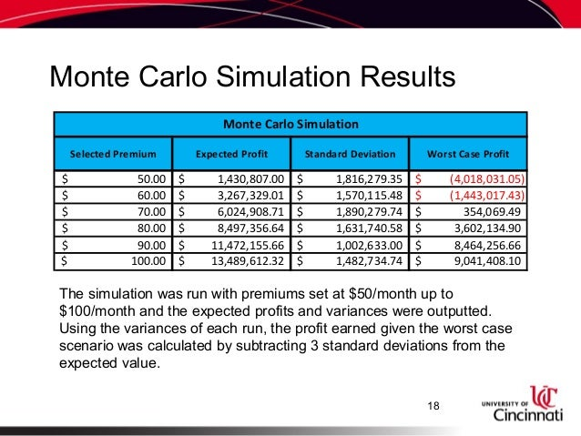 Actuarial Application Of Monte Carlo Simulation