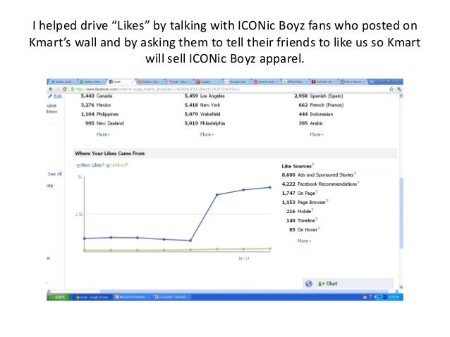 """I helped drive """"Likes"""" by talking with ICONic Boyz fans who posted on Kmart's wall and by asking them to tell their friend..."""