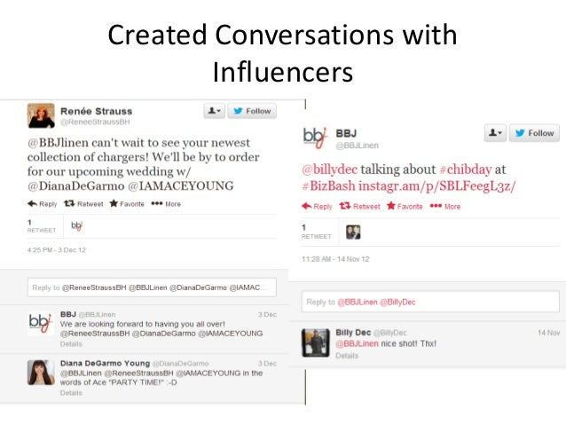 Created Conversations with Influencers