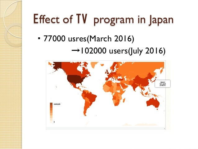 Effect of TV program in Japan ・77000 usres(March 2016) →102000 users(July 2016)