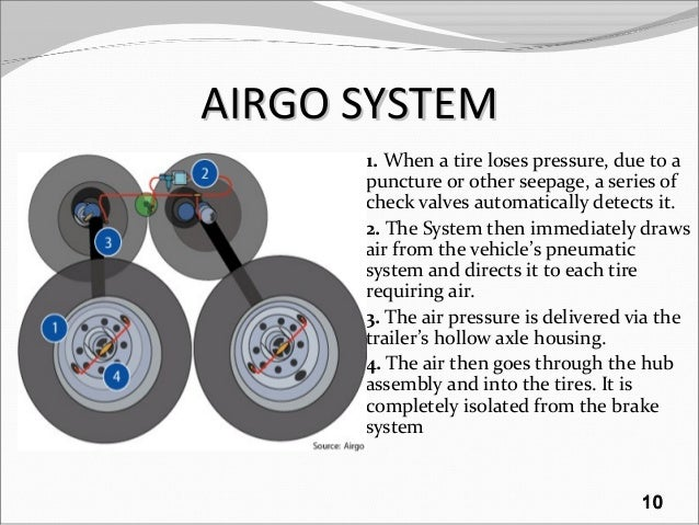 AIRGO SYSTEMAIRGO SYSTEM 1. When a tire loses pressure, due to a puncture or other seepage, a series of check valves autom...