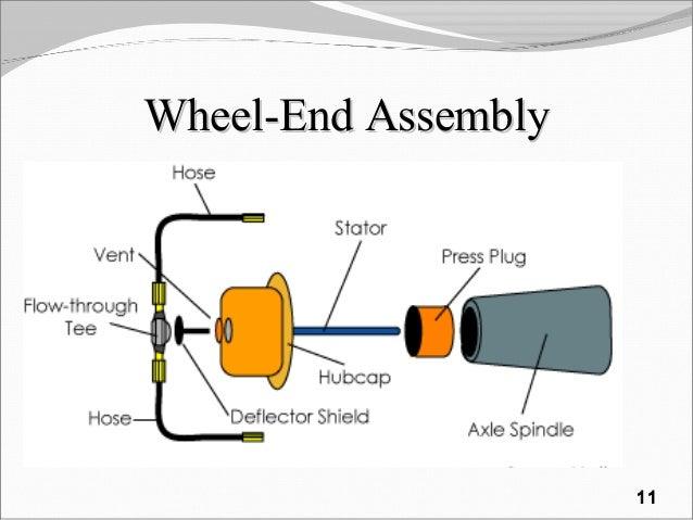 Wheel-End AssemblyWheel-End Assembly 11