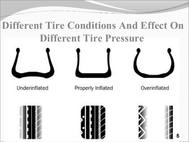 Different Tire Conditions And Effect On Different Tire Pressure 5