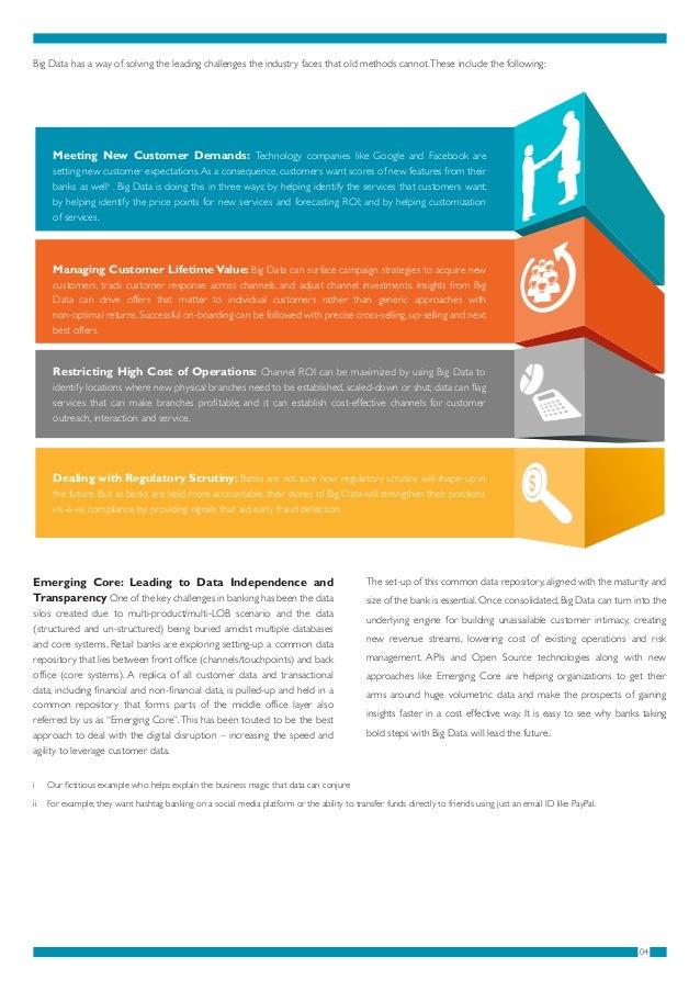 Big Data Retail Banking