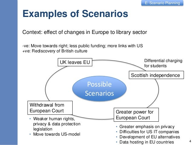 "scenario planning for car industry Scenario planning"""" is a kind of special research method which is used to analyze the macro environment of a subject in the prediction of the growth trend of."