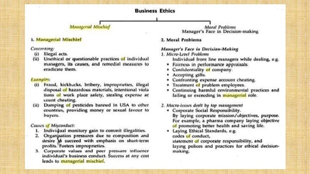 Business ethics term paper