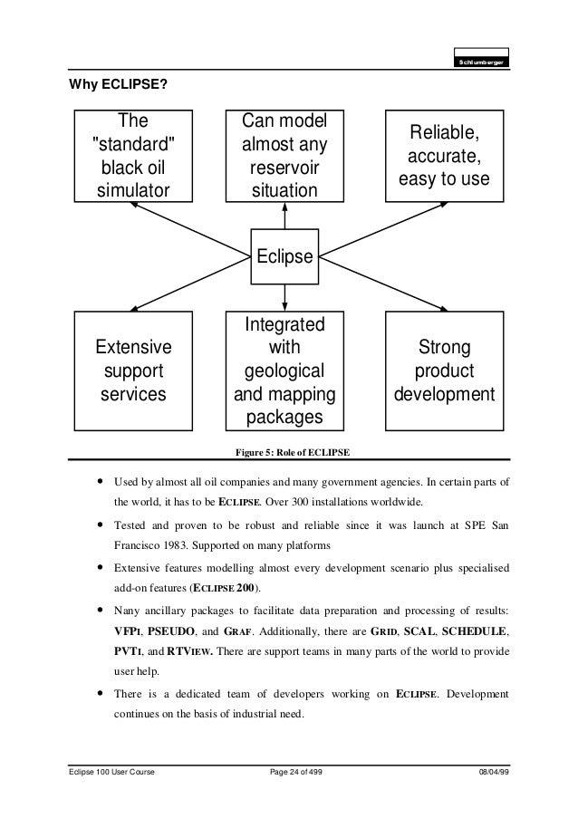 e100 manual rh slideshare net